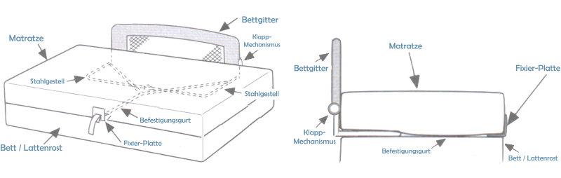 Caretero SleepSafe Bettschutzgitter Bettrailing
