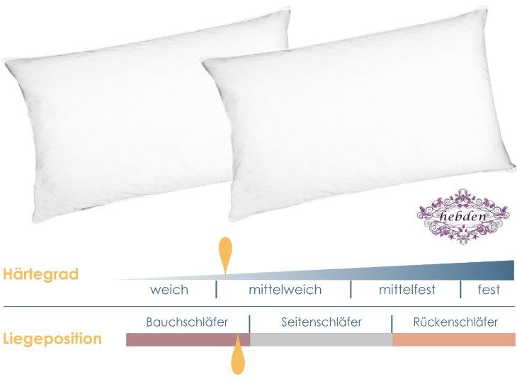 kopfkissen f r kissenbezug 48x74cm 2 st ck set allergiefrei waschbar weich neu ebay. Black Bedroom Furniture Sets. Home Design Ideas